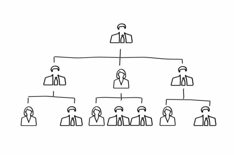 Vertikale Segregation des Arbeitsmarktes: Verteilung von Frauen und Männern